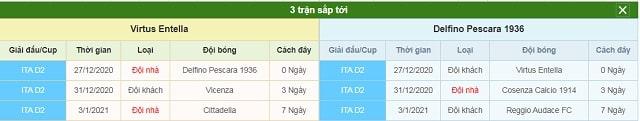 3 trận tiếp theo Virtus Entella vs Pescara