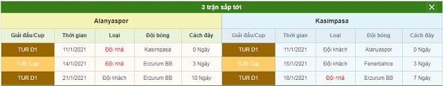3 trận tiếp theo Alanyaspor vs Kasimpasa