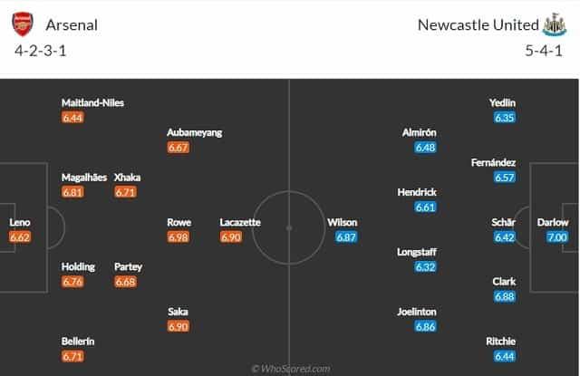 Đội hình dự kiến Arsenal vs Newcastle