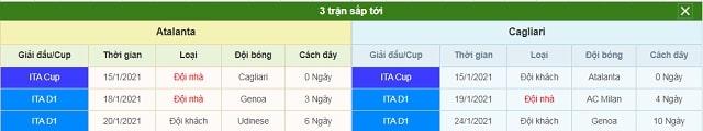3 trận tiếp theo Atalanta vs Cagliari