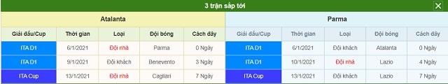 3 trận tiếp theo Atalanta vs Parma