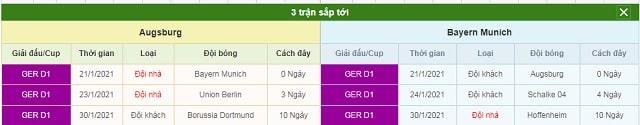 3 trận tiếp theo Augsburg vs Bayern