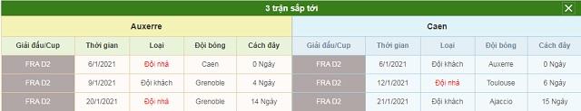 3 trận tiếp theo Auxerre vs Caen