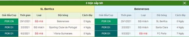 3 trận tiếp theo Benfica vs Belenenses