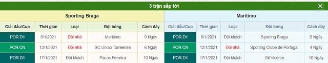 3 trận tiếp theo Braga vs Maritimo