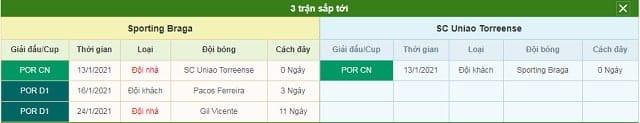 3 trận tiếp theo Braga vs Torreense