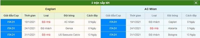 3 trận tiếp theo Cagliari vs Milan