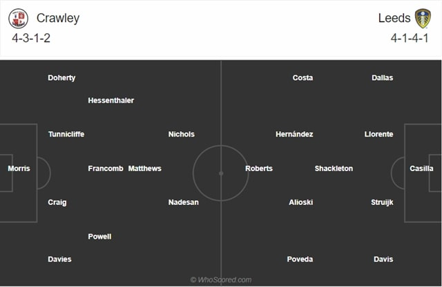 Đội hình dự kiến Crawley vs Leeds