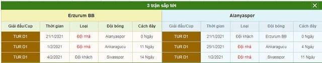 3 trận tiếp theo Erzurumspor vs Alanyaspor