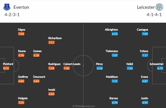Đội hình dự kiến Everton vs Leicester