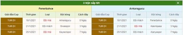 3 trận tiếp theo Fenerbahce vs Ankaragucu