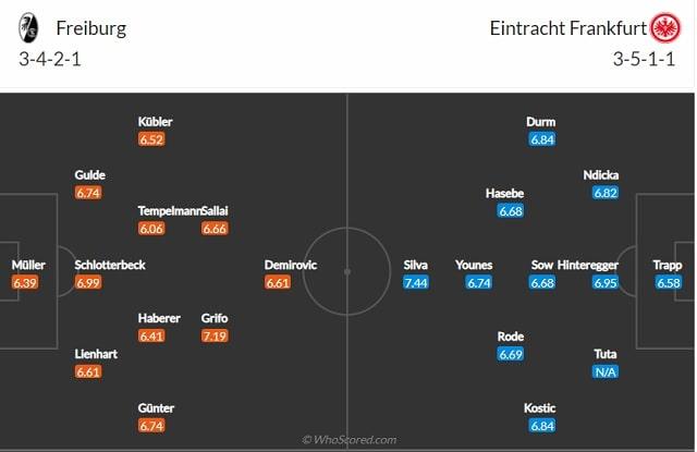 Đội hình dự kiến Freiburg vs Frankfurt