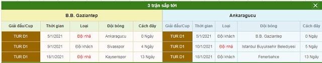 3 trận tiếp theo Gaziantep vs Ankaragucu
