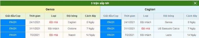 3 trận sắp tới Genoa vs Cagliari