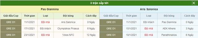 3 trận tiếp theo Giannina vs Aris
