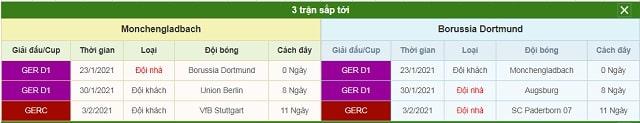 3 trận tiếp theo Gladbach vs Dortmund
