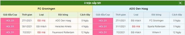 3 trận tiếp theo Groningen vs Den Haag