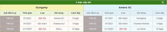 3 trận tiếp theo Guingamp vs Amiens