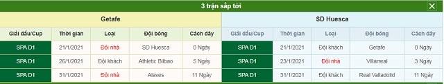 3 trận tiếp theo Huesca vs Getafe