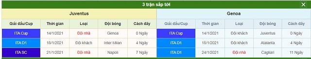 3 trận tiếp theo Juventus vs Genoa