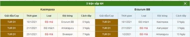 3 trận tiếp theo Kasimpasa vs Erzurumspor