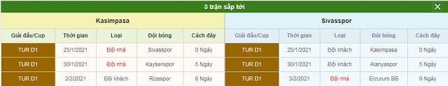 3 trận tiếp theo Kasimpasa vs Sivasspor