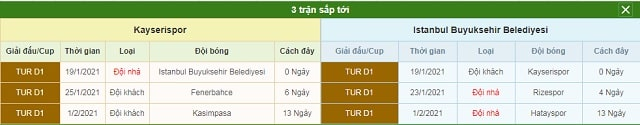 3 trận tiếp theo Keyserispor vs Istanbul