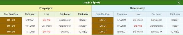 3 trận tiếp theo Konyaspor vs Galatasaray