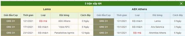 3 trận tiếp theo Erzurumspor vs Fenerbahce