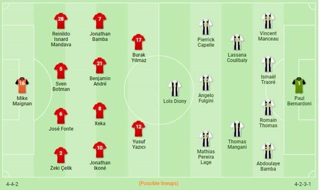 Đội hình dự kiến Lille vs Angers