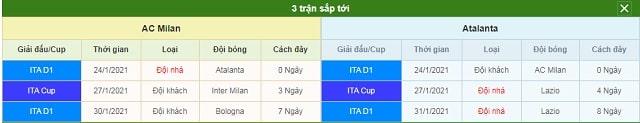 3 trận tiếp theo AC Milan vs Atalanta