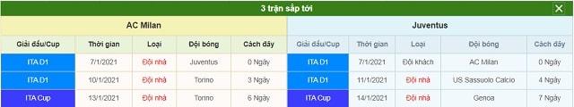 3 trận tiếp theo Milan vs Juventus
