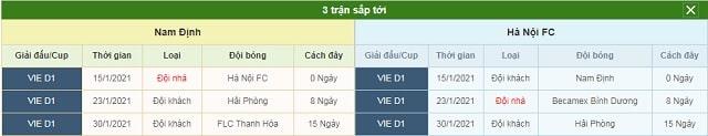 3 trận tiếp theo Nam Định vs Hà Nội