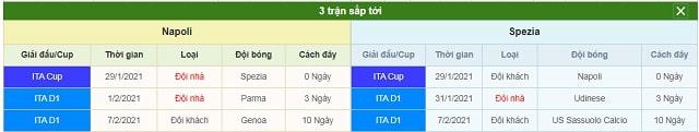 3 trận tiếp theo Napoli vs Spezia
