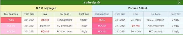 3 trận tiếp theo NEC vs Fortuna Sittard