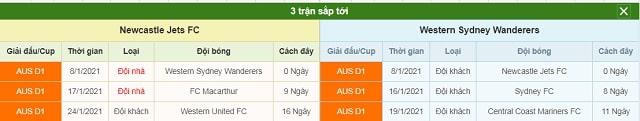 3 trận tiếp theo Newcastle Jets vs Western Sydney