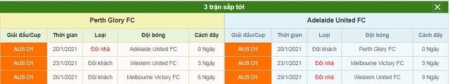 3 trận tiếp theo Perth Glory vs Adelaide