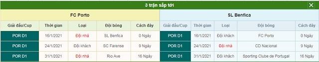 3 trận tiếp theo Porto vs Benfica