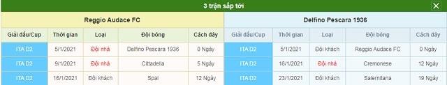 3 trận tiếp theo Reggiana vs Pescara
