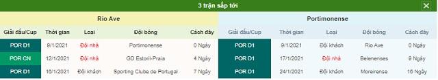 3 trận tiếp theo Rio Ave vs Portimonense