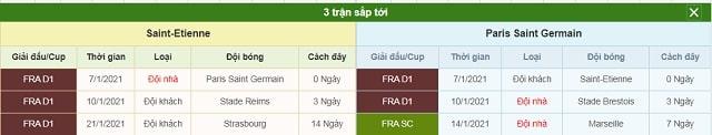3 trận tiếp theo Saint Etienne vs PSG