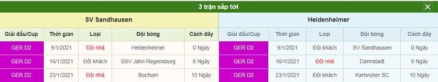 3 trận tiếp theo Sandhausen vs Heidenheim