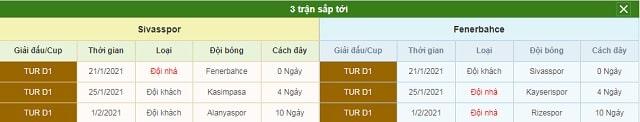 3 trận tiếp theo Sivasspor vs Fenerbahce