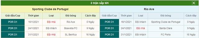 3 trận tiếp theo Sporting Lisbon vs Rio Ave