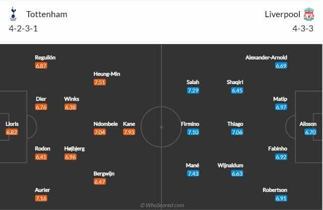 Đội hình dự kiến Tottenham vs Liverpool