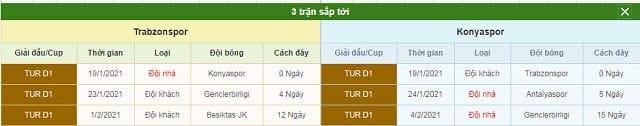 3 trận tiếp theo Trabzonspor vs Konyaspor