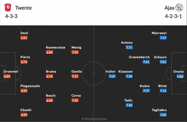Đội hình dự kiến của Twente vs Ajax