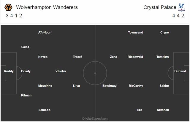 Đội hình dự kiến Wolves vs Crystal Palace