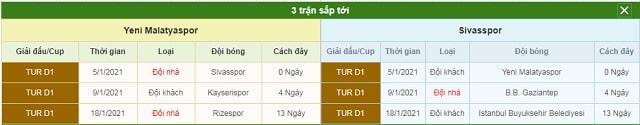 3 trận tiếp theo Yeni Malatyaspor vs Sivasspor
