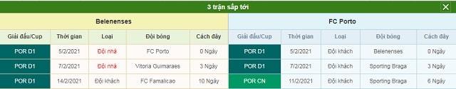 3 trận tiếp theo Belenenses vs Porto
